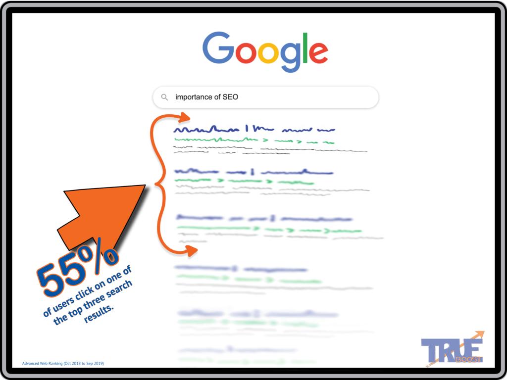 importance of seo google